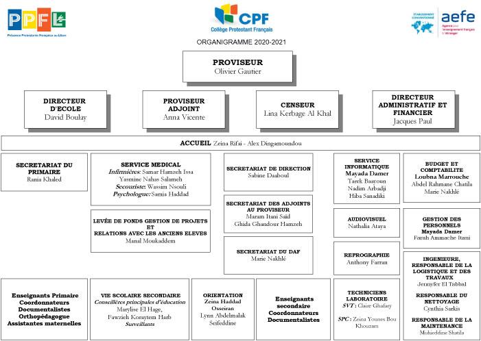 Organigramme-2020-2021