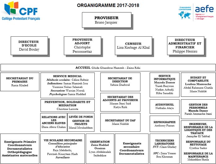 Organigramme 2017-2018