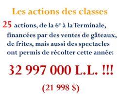 Action-sociale-2016 (1)