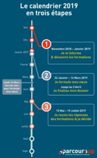 Parcoursup_calendrier-2019