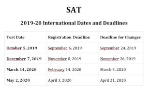 SAT_dates_2019-20