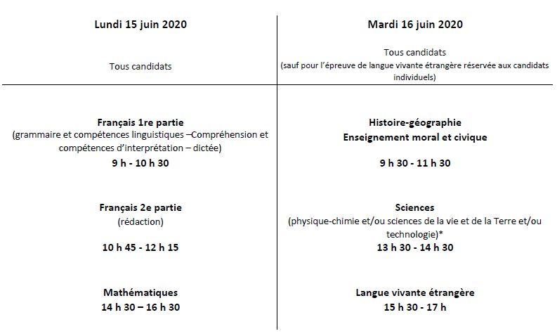 Calendrier épreuves DNB 2020