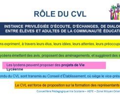 CVL (2)