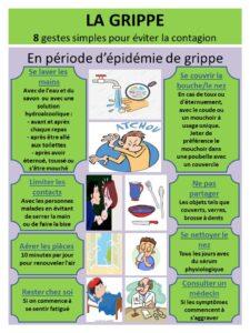 La grippe - Les gestes simples
